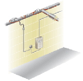 Alben Heat - Frost Protection & Instant hot water systems